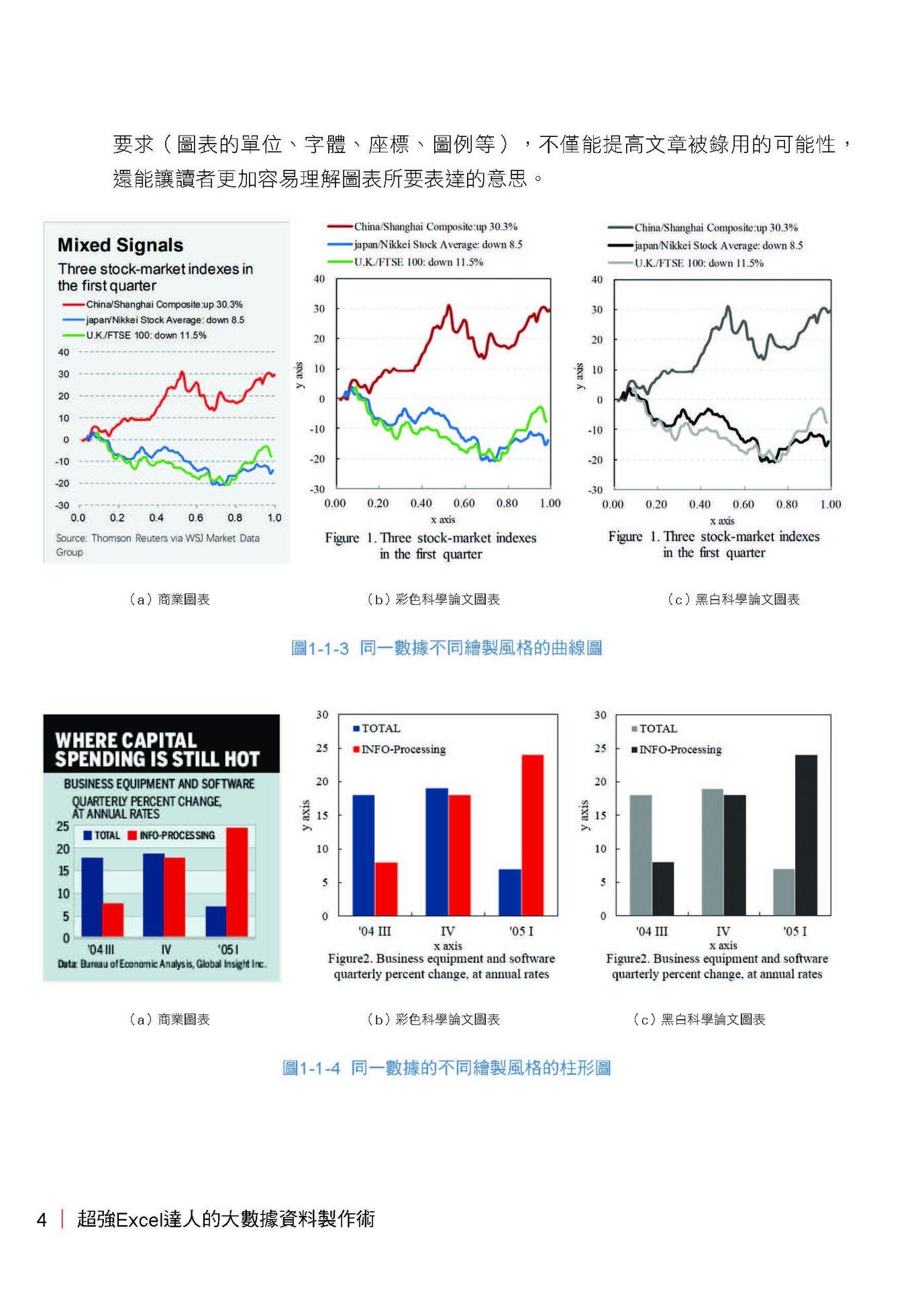 《The Wall Street Journal》與《Business Week》都在用的商務圖表技法:超強Excel達人的大數據資料製作術-preview-5