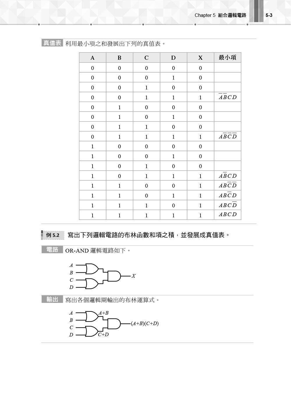 數位邏輯設計 -- 使用VHDL, 3/e-preview-3