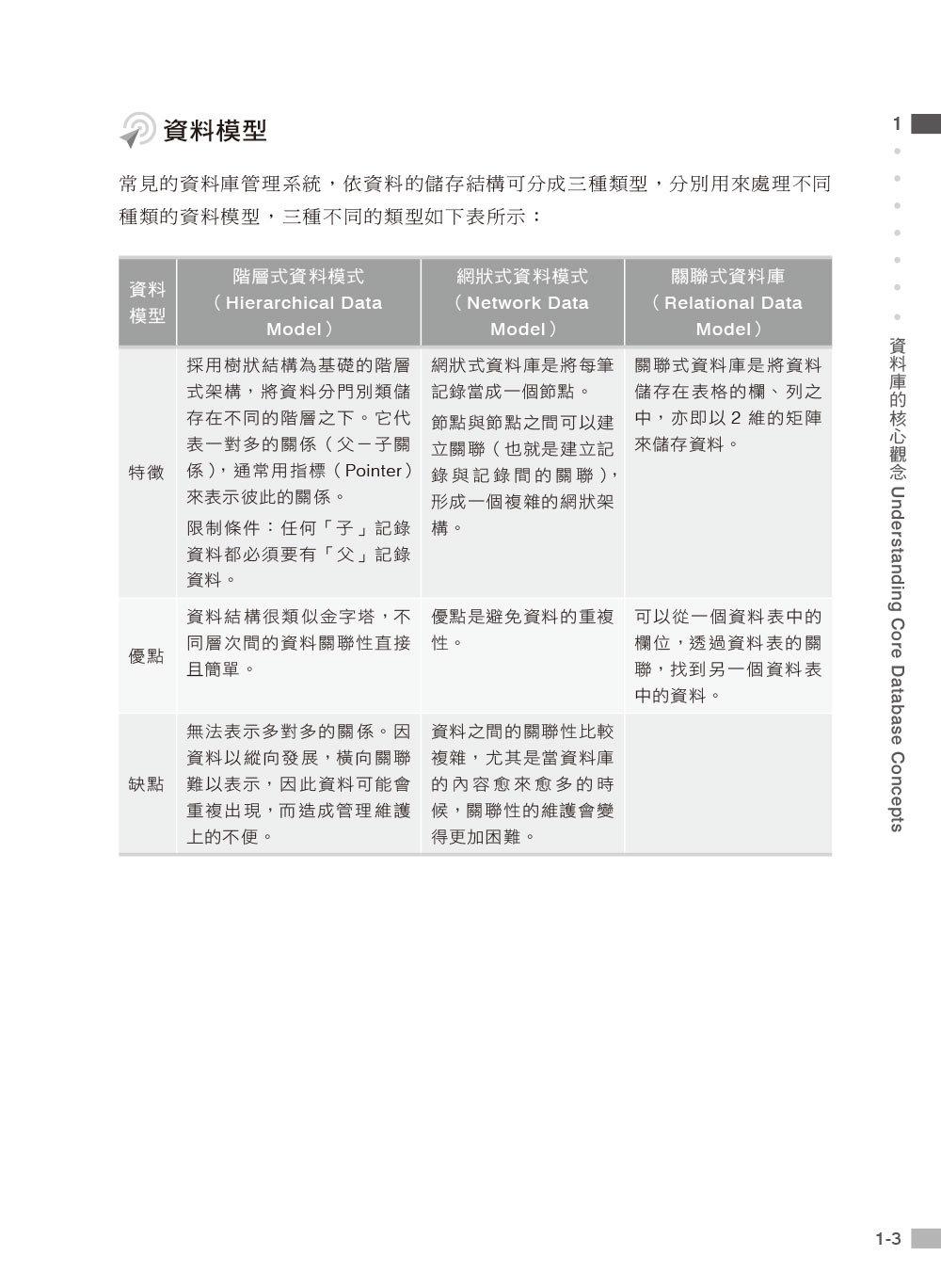 MTA Database Fundamentals 資料庫管理 國際認證教戰手冊 (98-364)-preview-3
