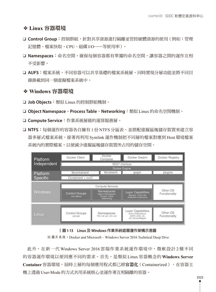 微軟 S2D 軟體定義儲存技術實戰-preview-2