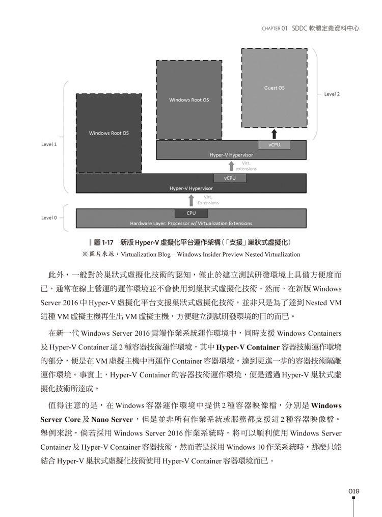 微軟 S2D 軟體定義儲存技術實戰-preview-3