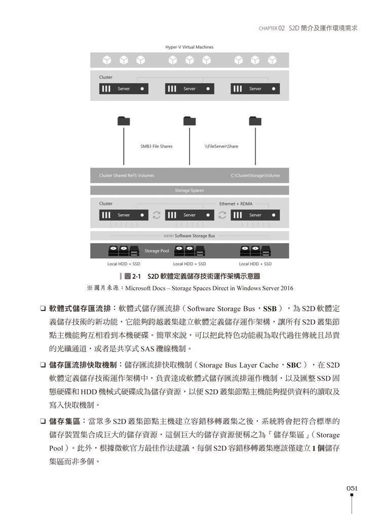 微軟 S2D 軟體定義儲存技術實戰-preview-4
