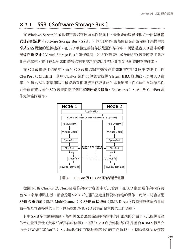 微軟 S2D 軟體定義儲存技術實戰-preview-7