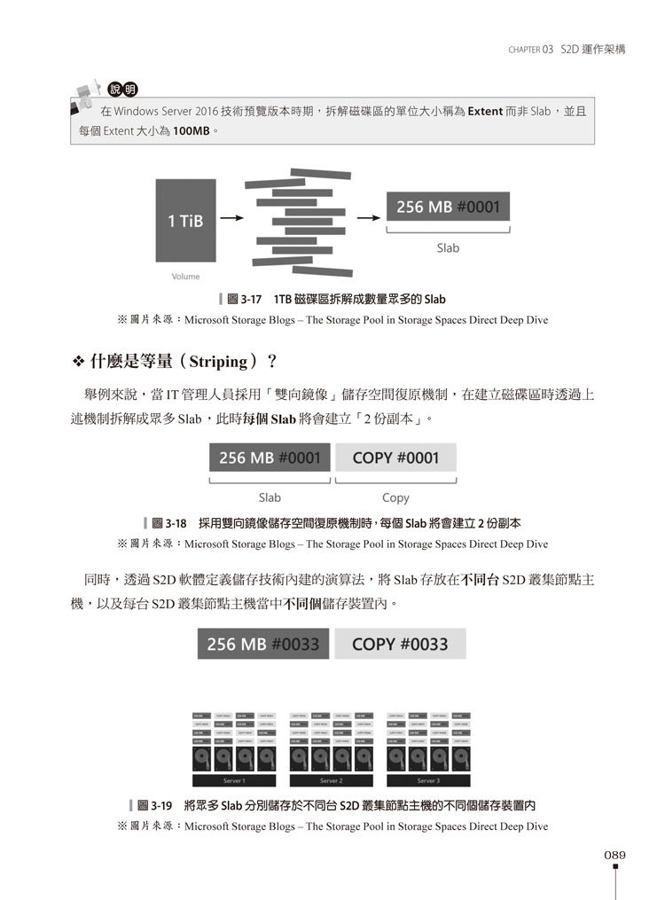 微軟 S2D 軟體定義儲存技術實戰-preview-9