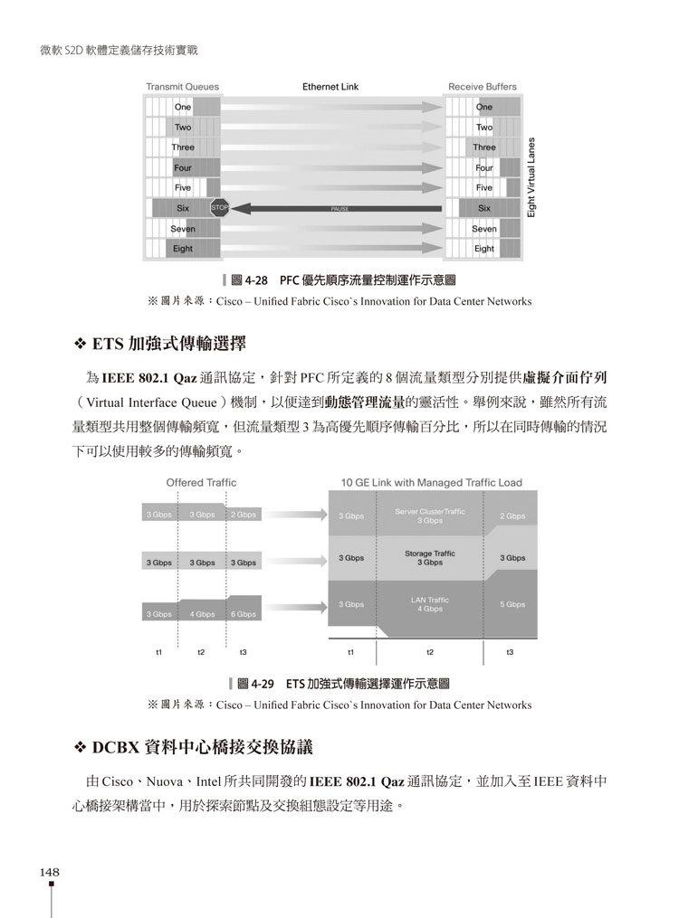 微軟 S2D 軟體定義儲存技術實戰-preview-12