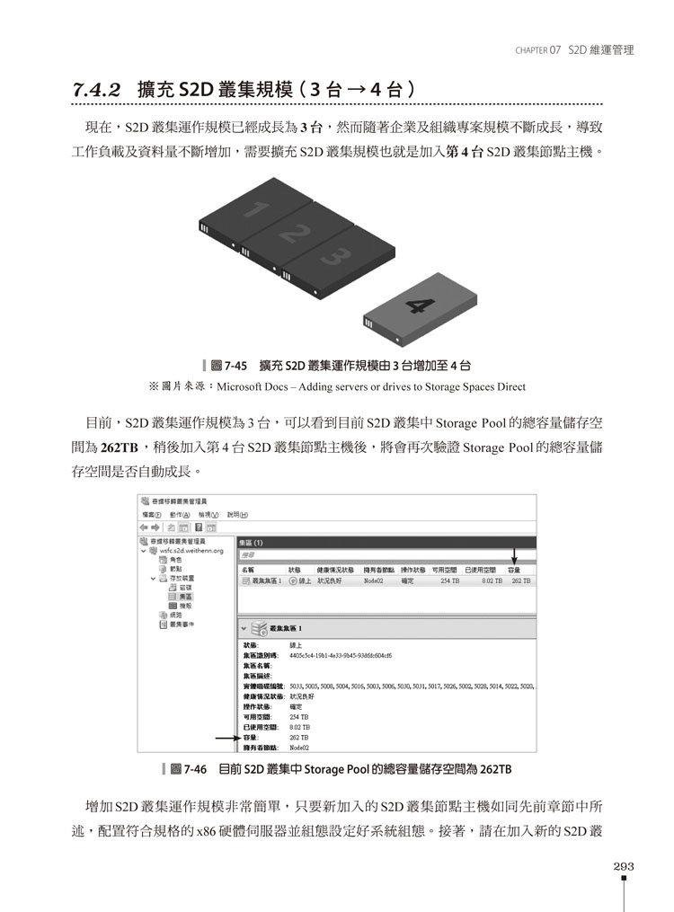 微軟 S2D 軟體定義儲存技術實戰-preview-20