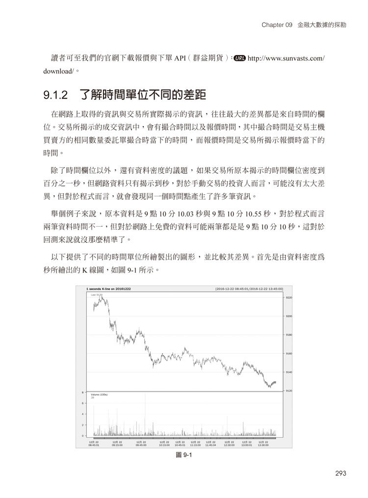 R語言 : 數學計算、統計模型與金融大數據分析, 2/e-preview-9