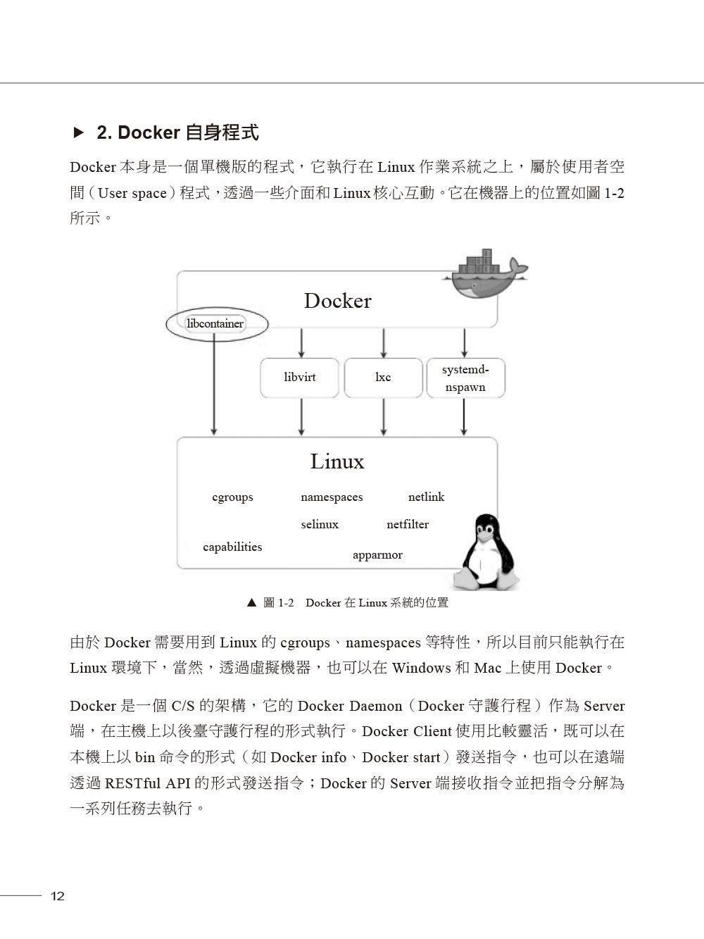 第一次用 Docker 就上手-preview-2