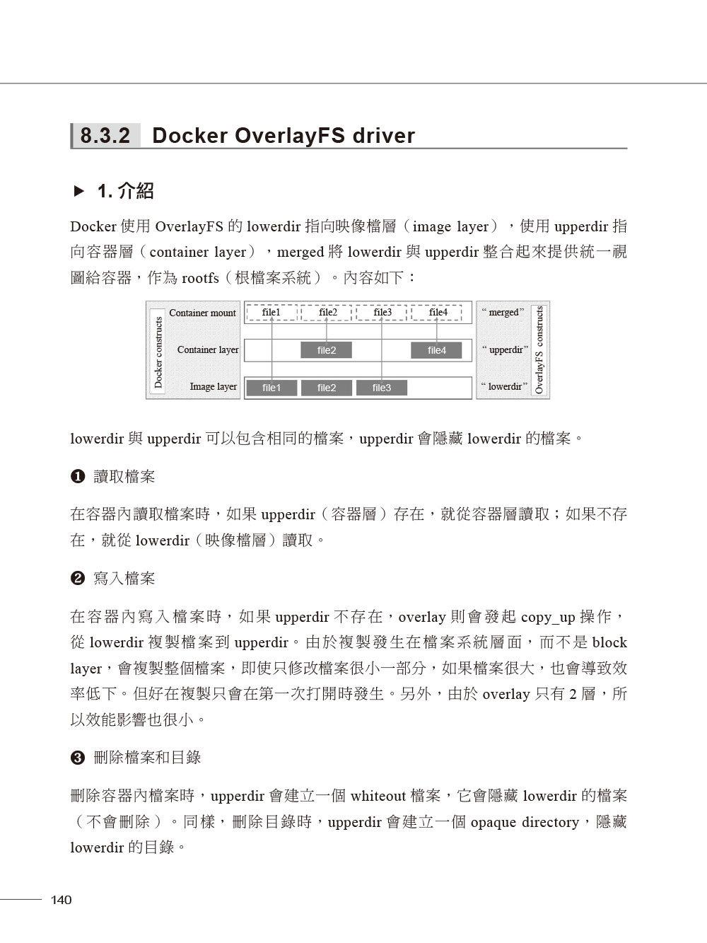 第一次用 Docker 就上手-preview-9
