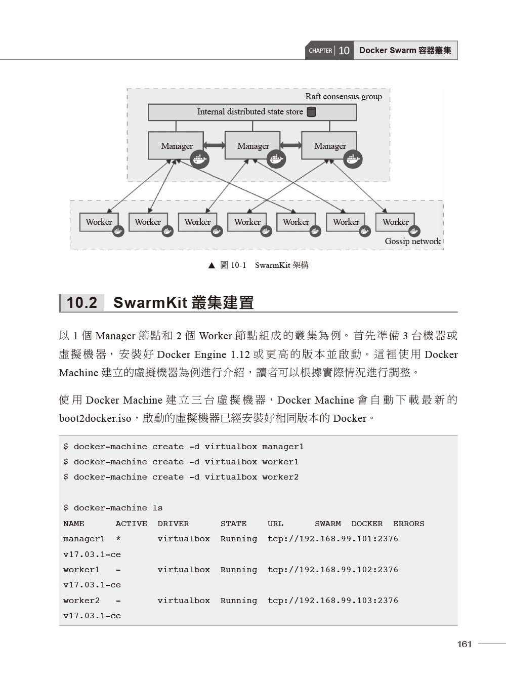 第一次用 Docker 就上手-preview-11