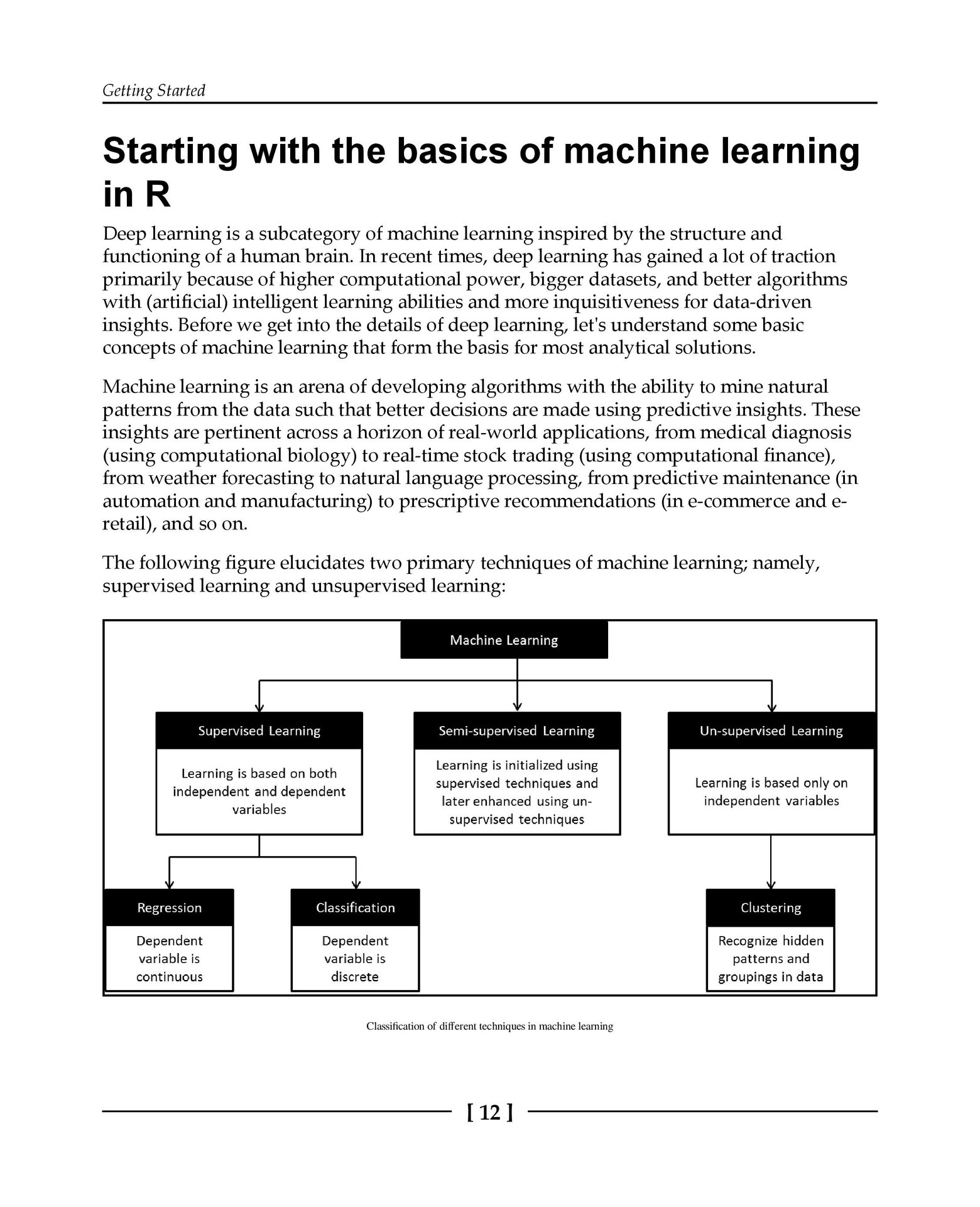 R Deep Learning Cookbook-preview-15