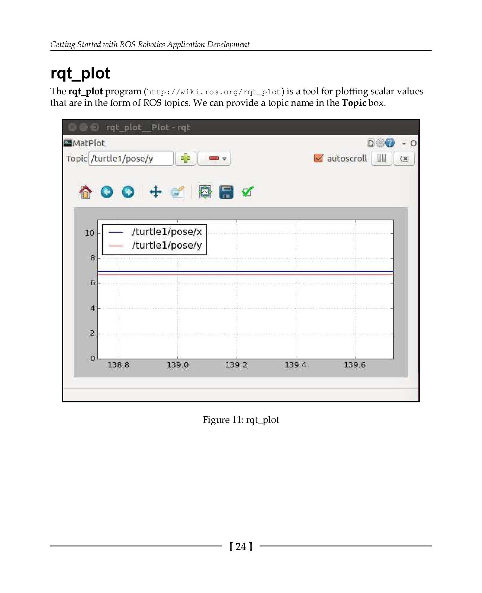 9781783554713 ros robotics projects %281%29 ilovepdf compressed %281%29 page 042