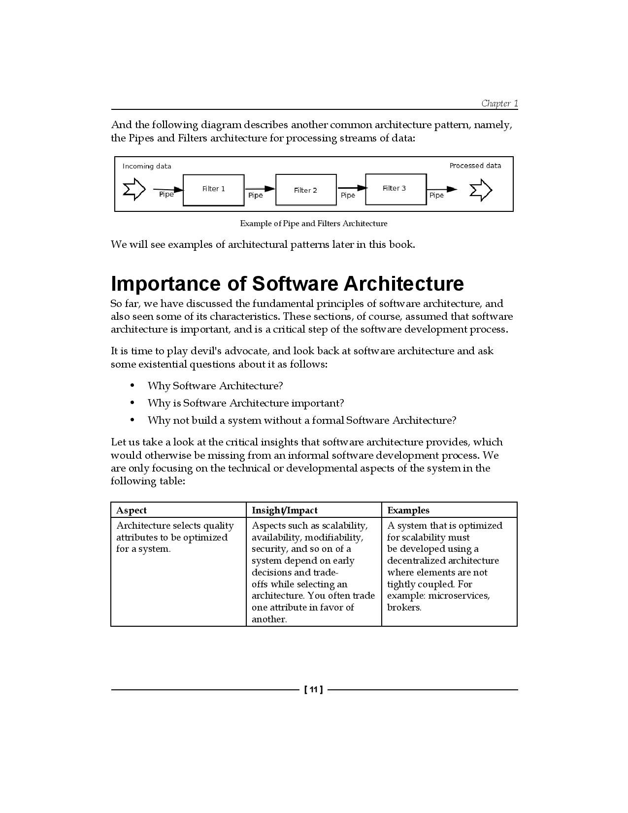 Software Architecture with Python-preview-19