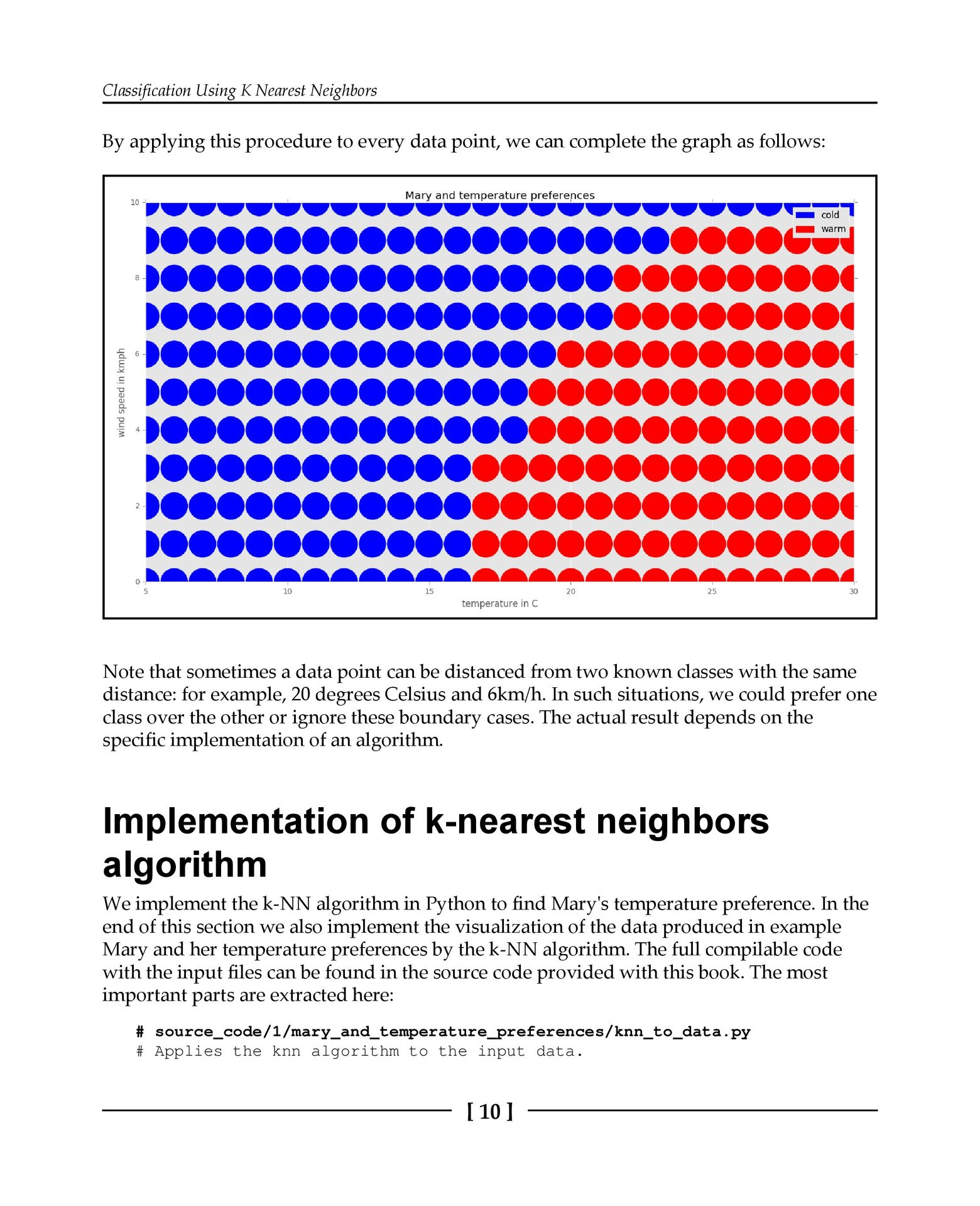 9781787284586 data science algorithms in a week page 022