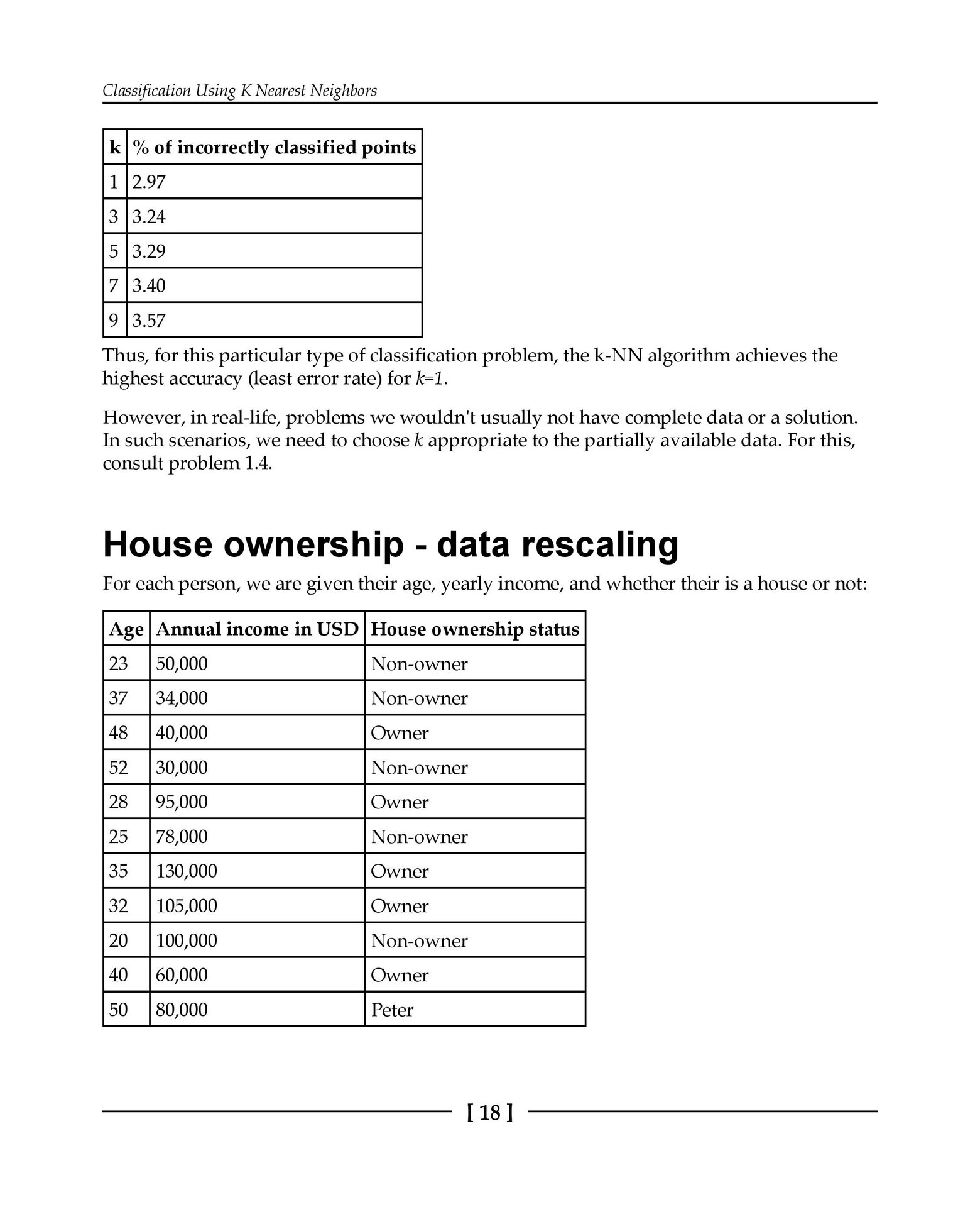 9781787284586 data science algorithms in a week page 030