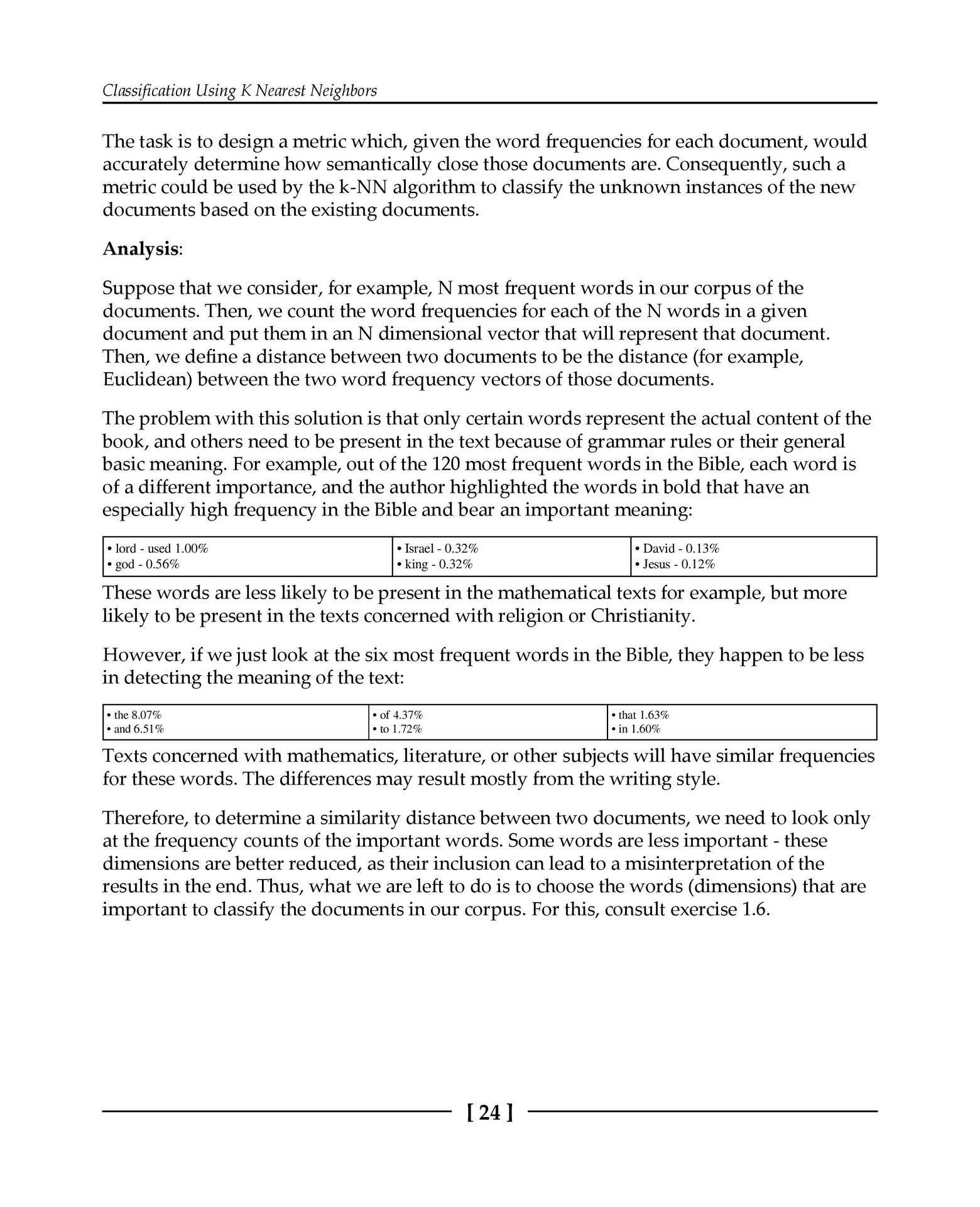 9781787284586 data science algorithms in a week page 036