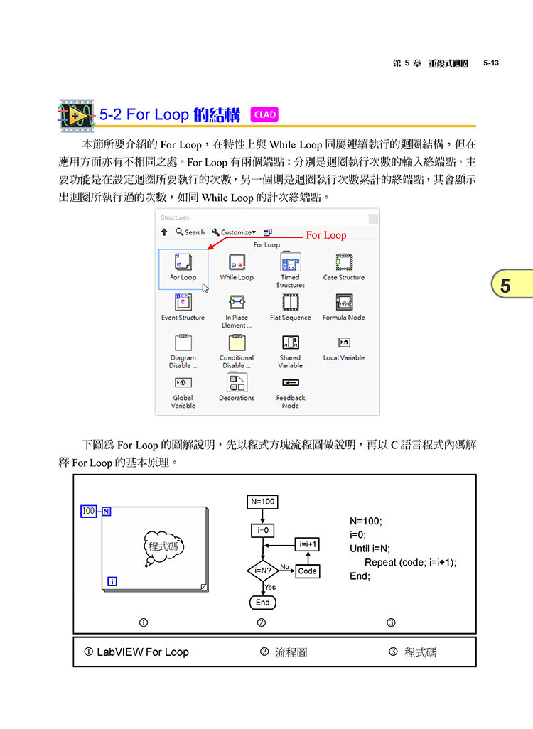 LabVIEW 程式與虛擬儀表設計-preview-3