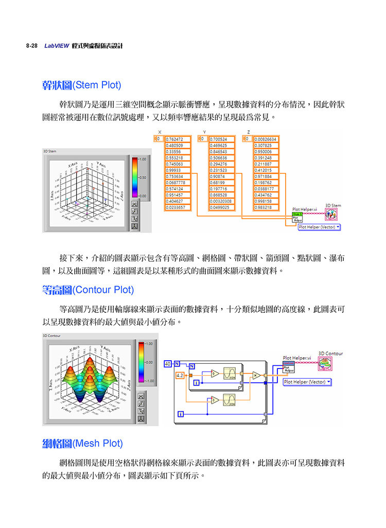 LabVIEW 程式與虛擬儀表設計-preview-7