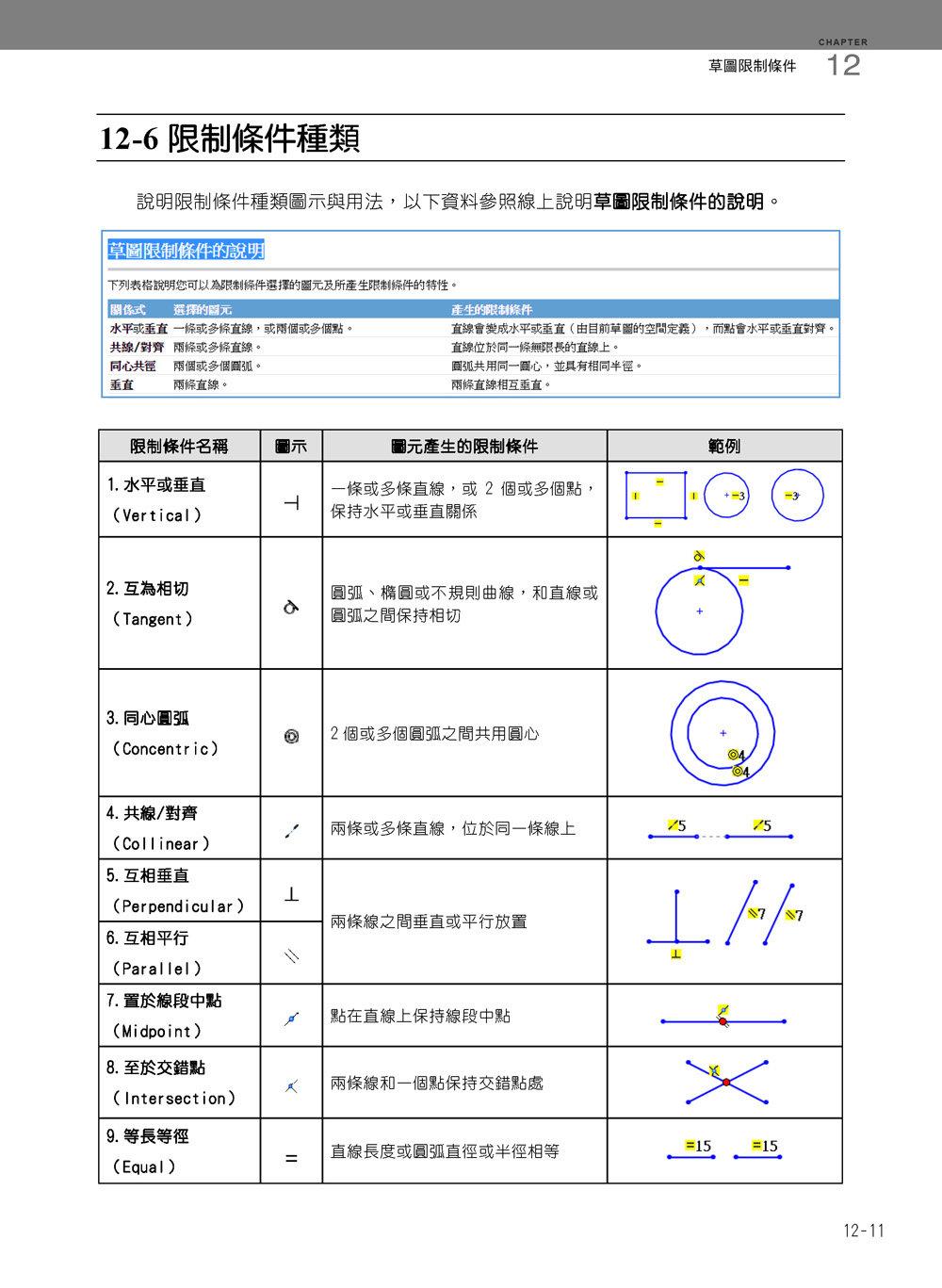 SolidWorks專業工程師訓練手冊[1]-基礎零件, 2/e-preview-13