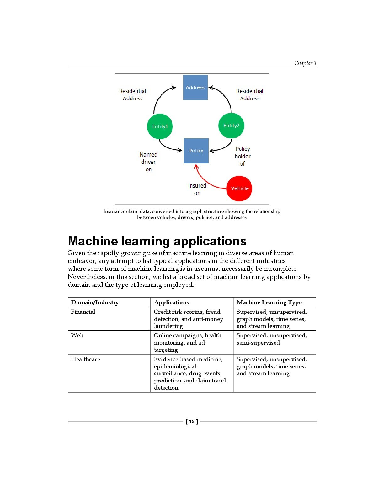 Mastering Java Machine Learning-preview-26