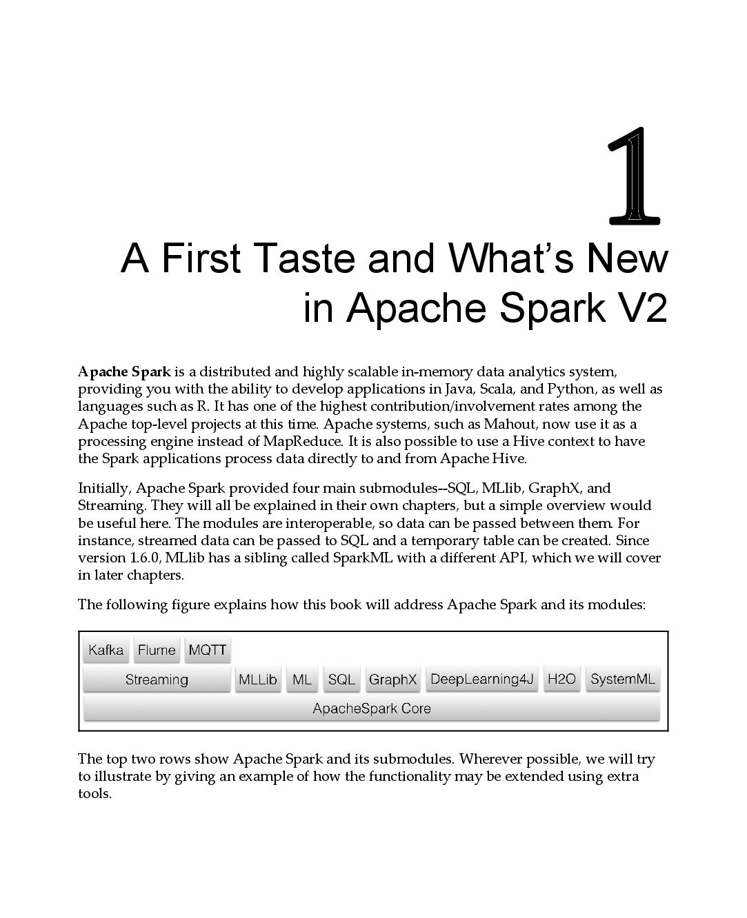Apache Spark 2.x for Java Developers: Explore big data at scale using Apache Spark 2.x Java APIs-preview-7