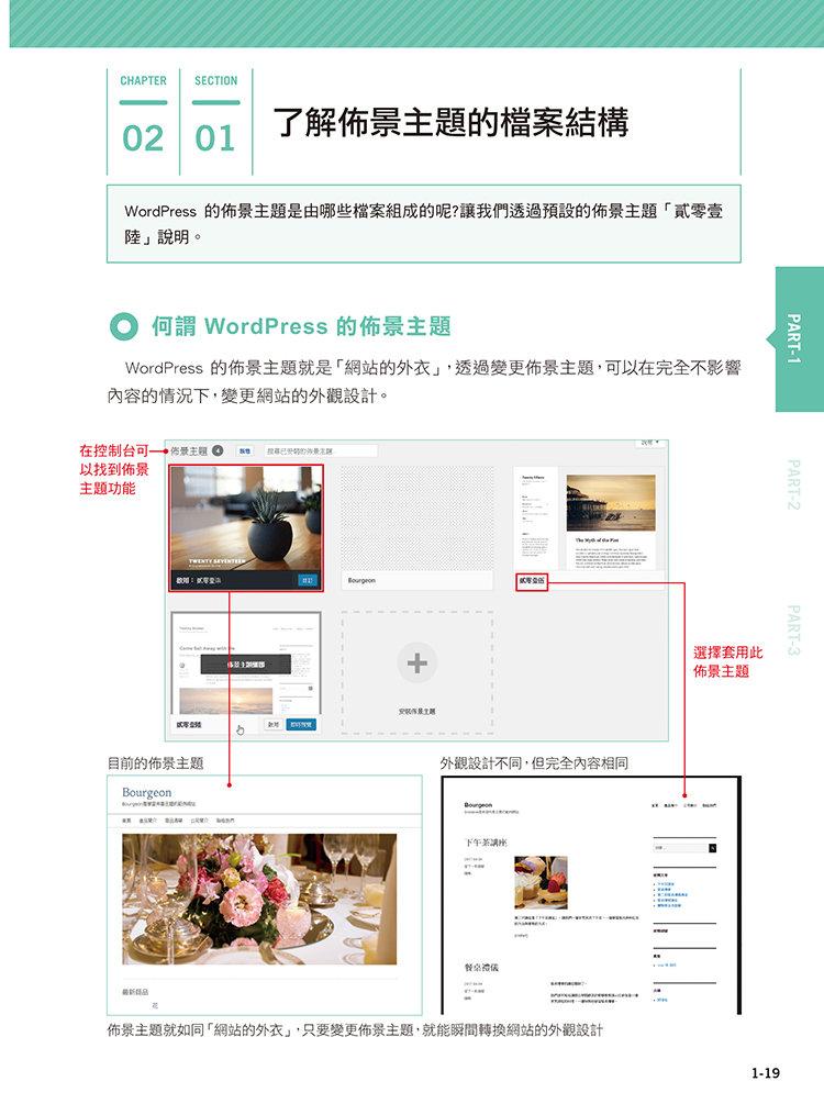WordPress 客製化實戰講座 - 自製佈景‧外掛‧社群行銷‧SEO優化-preview-3