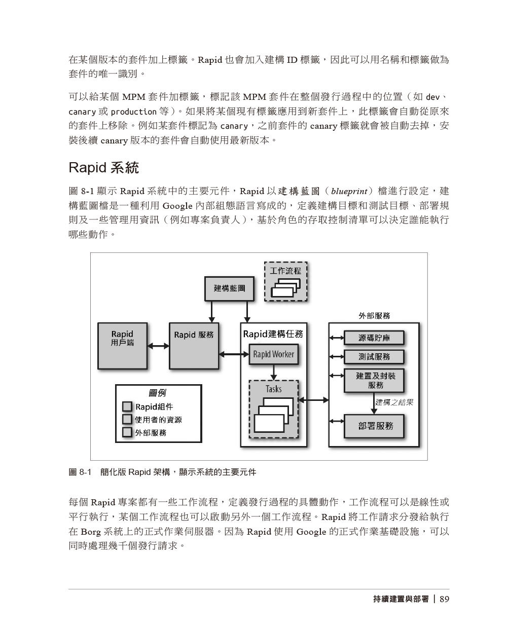 網站可靠性工程|Google的系統管理之道 (Site Reliability Engineering: How Google Runs Production Systems)(SRE)-preview-9