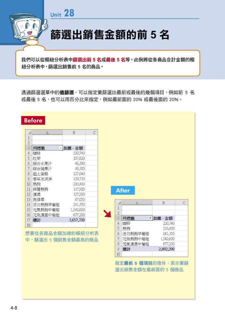 職場必備超省時 Excel 樞紐分析表便利技 效率 UP-preview-5