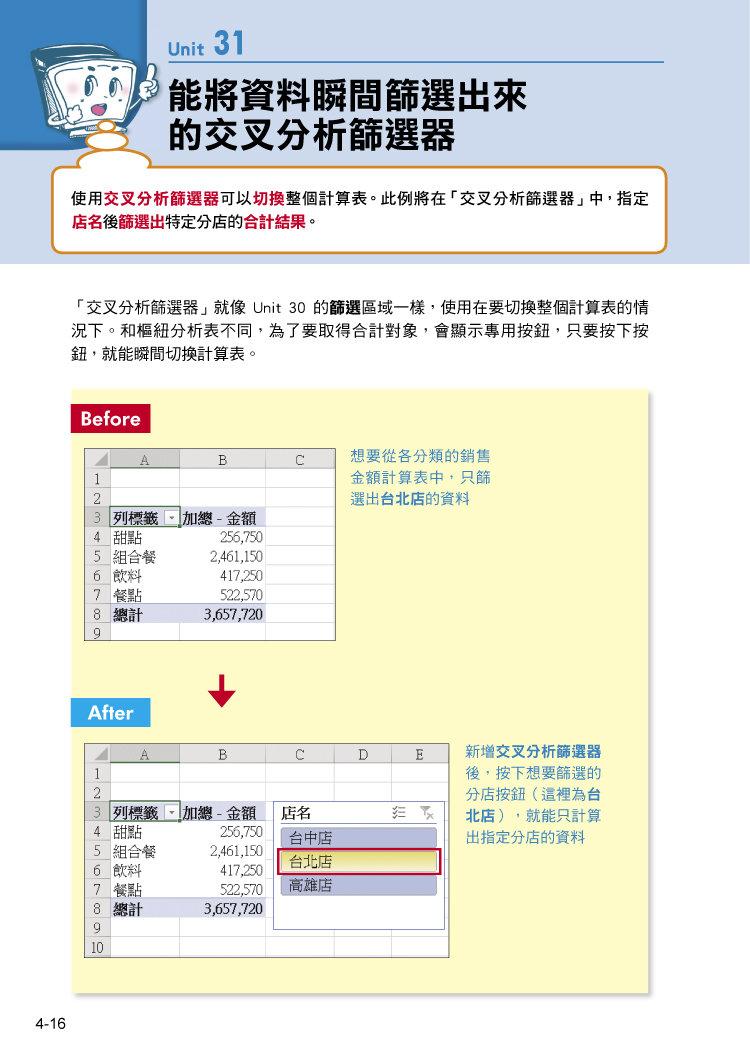 職場必備超省時 Excel 樞紐分析表便利技 效率 UP-preview-6
