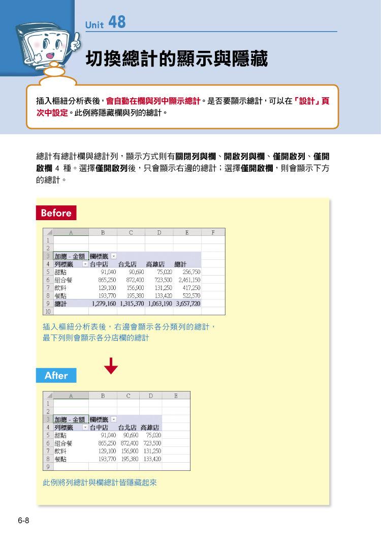 職場必備超省時 Excel 樞紐分析表便利技 效率 UP-preview-7