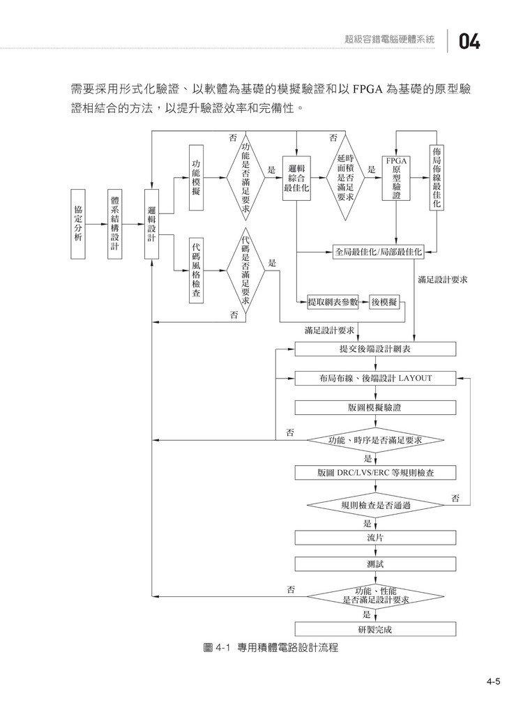 高階容錯伺服器設計實例 (舊名: Google、Amazon的超級容錯伺服器是如何建立的)-preview-5