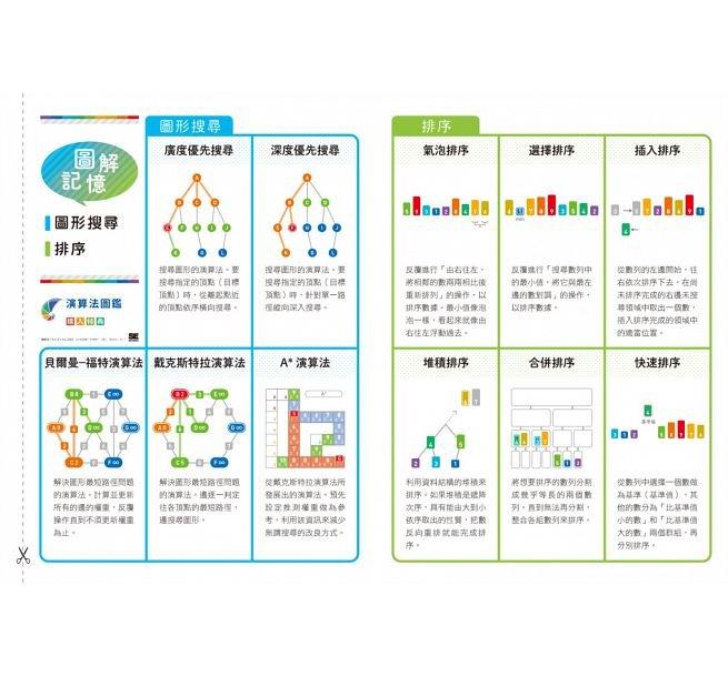 演算法圖鑑:26種演算法 + 7種資料結構,人工智慧、數據分析、邏輯思考的原理和應用 step by step 全圖解-preview-2