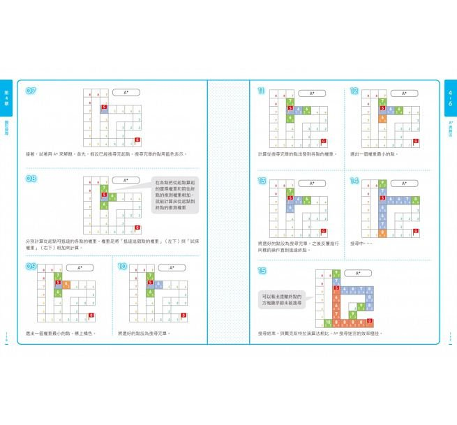 演算法圖鑑:26種演算法 + 7種資料結構,人工智慧、數據分析、邏輯思考的原理和應用 step by step 全圖解-preview-9
