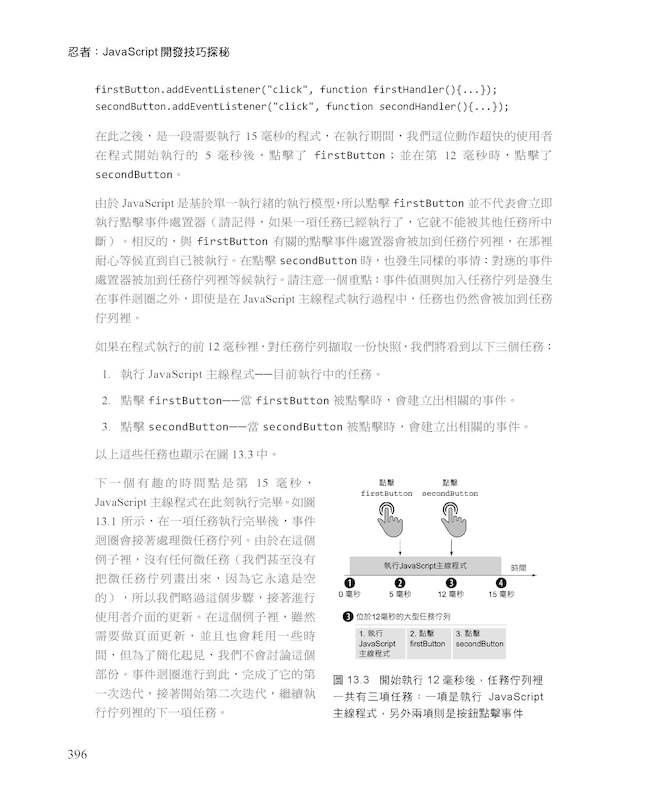 忍者:JavaScript 開發技巧探秘, 2/e (Secrets of the JavaScript Ninja, 2/e)-preview-8