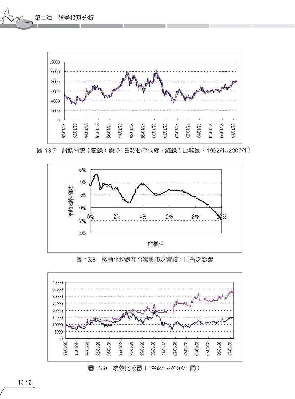 證券投資分析:使用 Excel 實作-preview-7
