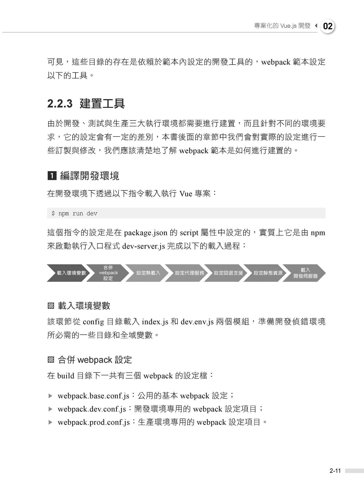 前端設計範式三大天王之 Vue.js-preview-10
