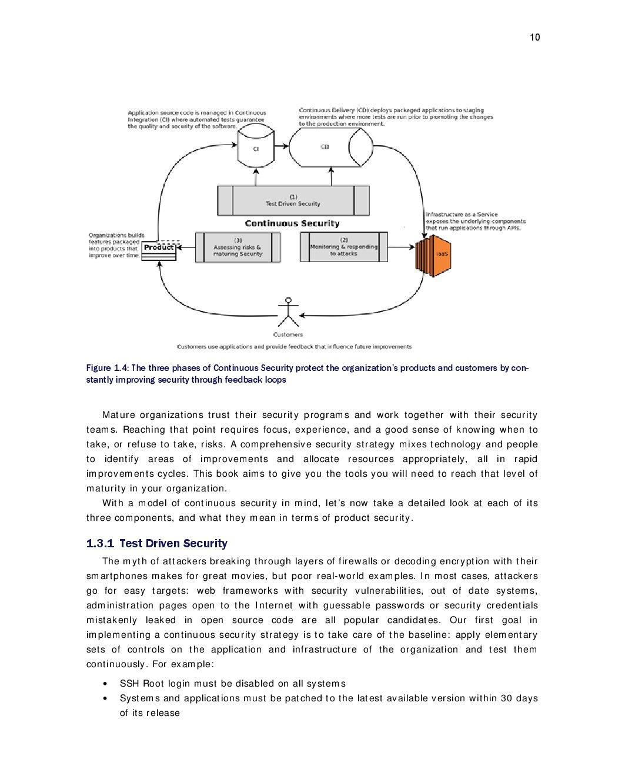 Vehent securingdevops meap ch1 v10 015