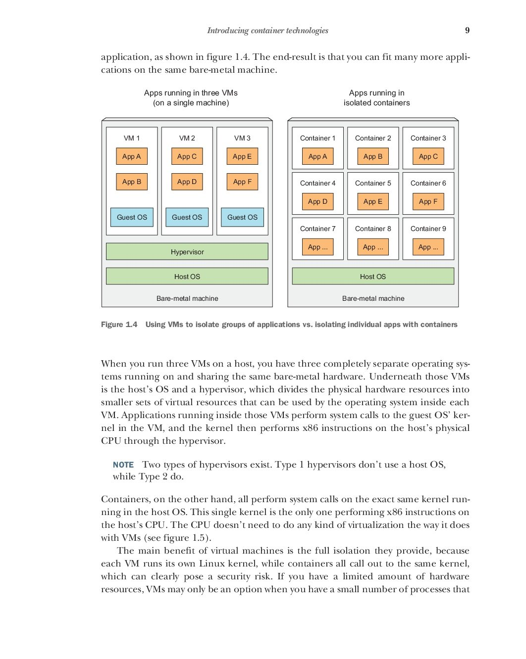 Kubernetes in Action (Paperback)-preview-11