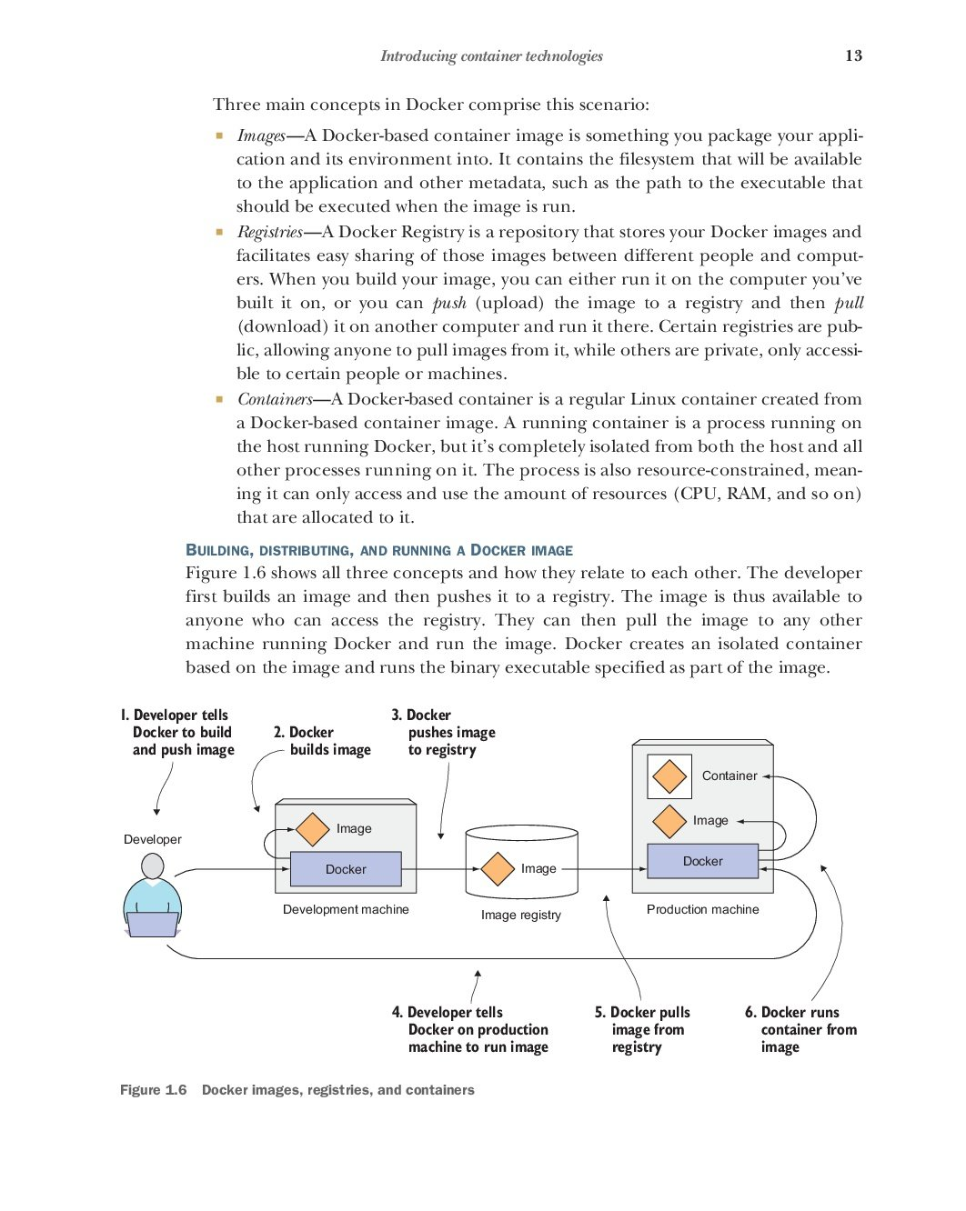 Kubernetes in Action (Paperback)-preview-15