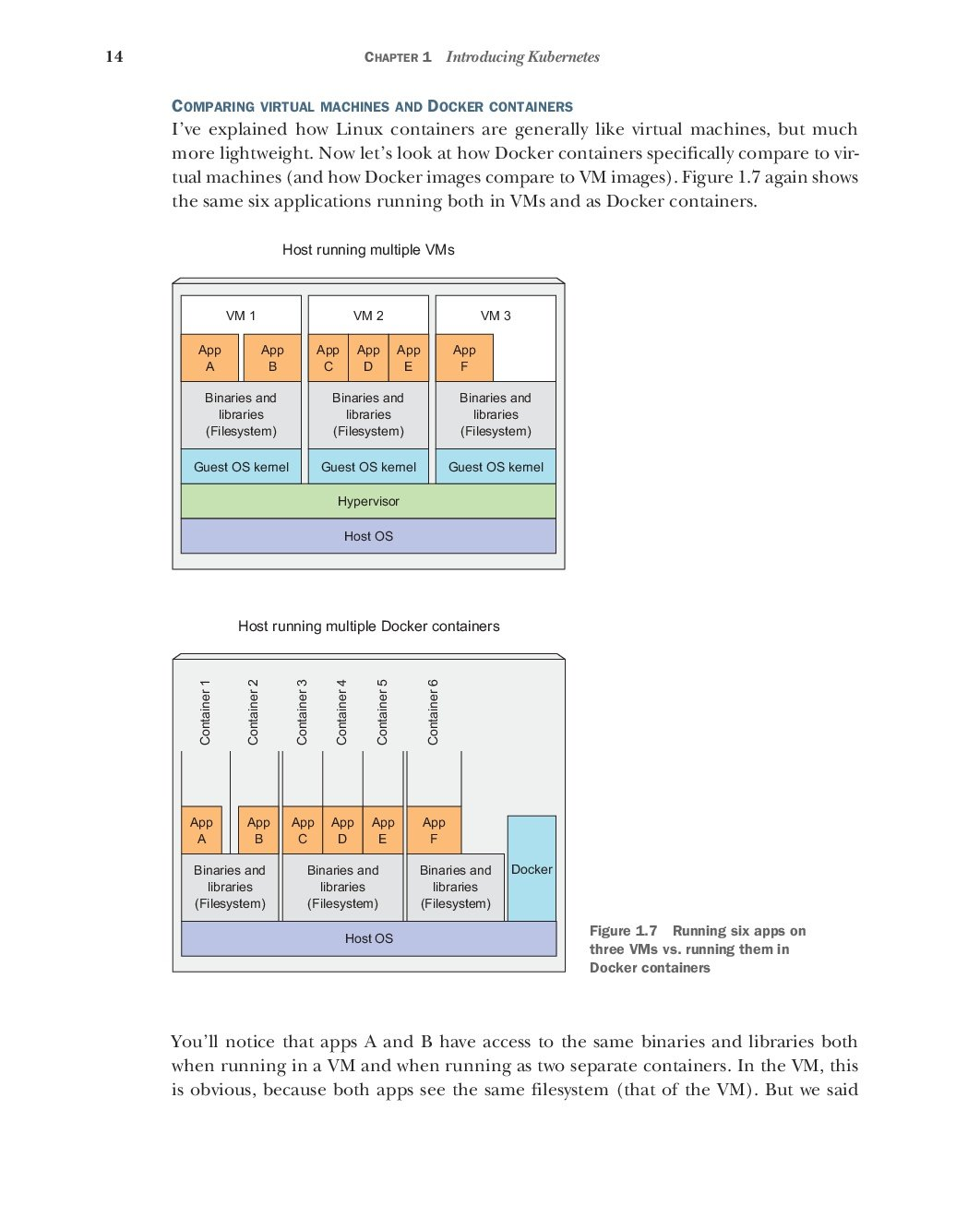 Kubernetes in Action (Paperback)-preview-16