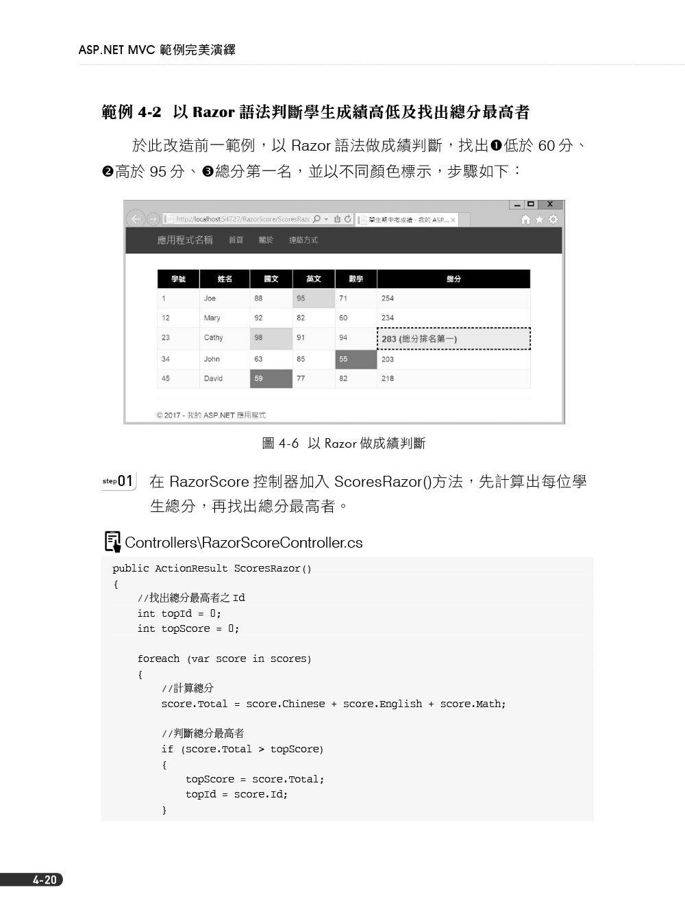 網頁程式設計 ASP.NET MVC 5.x 範例完美演繹 (附範例程式)-preview-5