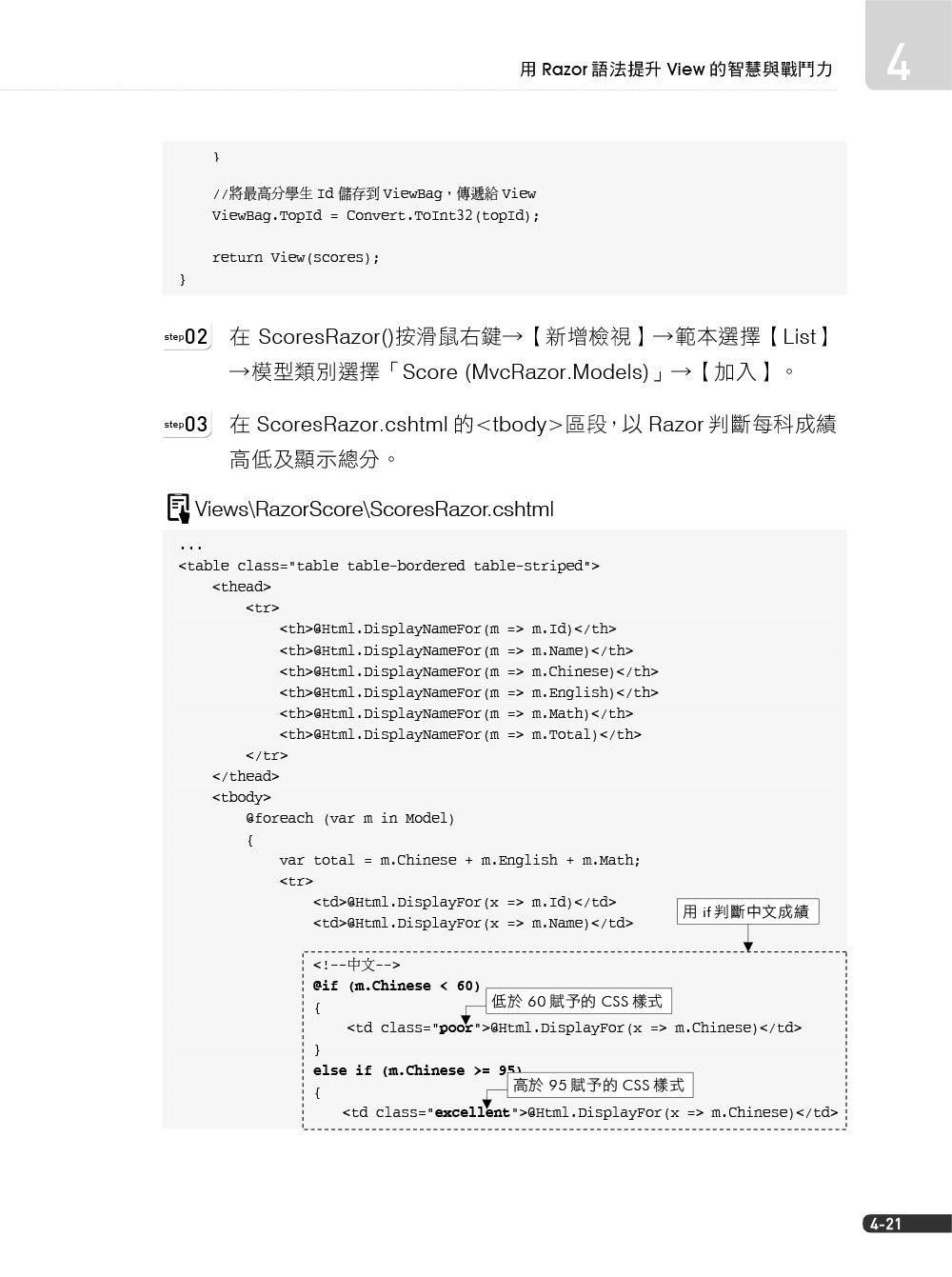 網頁程式設計 ASP.NET MVC 5.x 範例完美演繹 (附範例程式)-preview-6