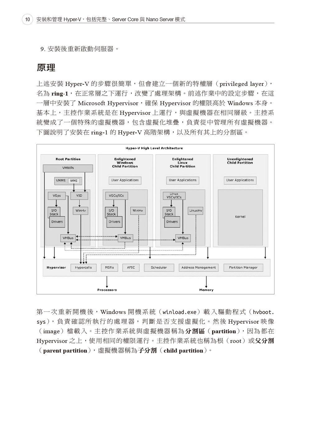 Hyper-V 虛擬化技術企業現場實戰, 2/e-preview-2