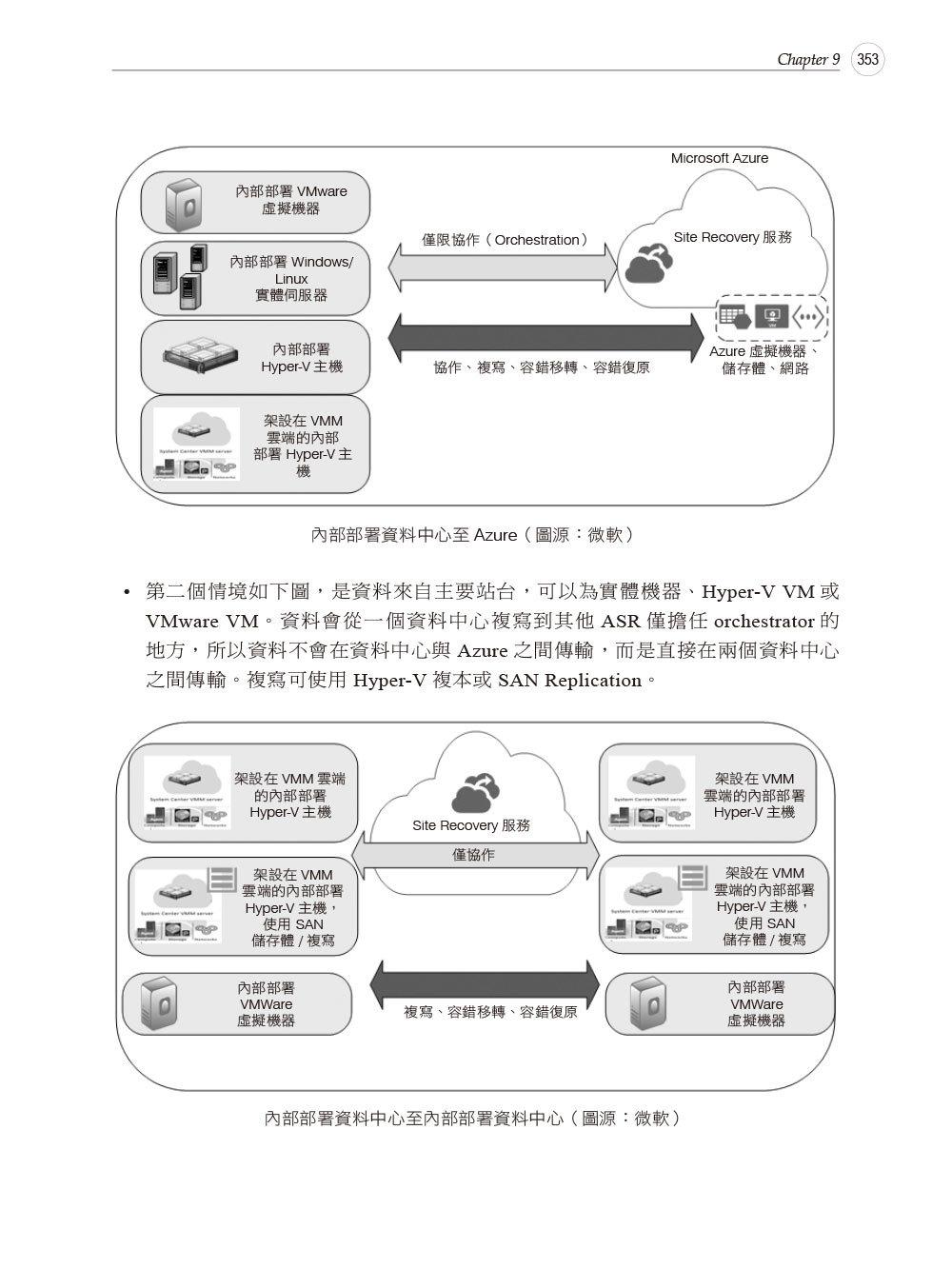 Hyper-V 虛擬化技術企業現場實戰, 2/e-preview-10