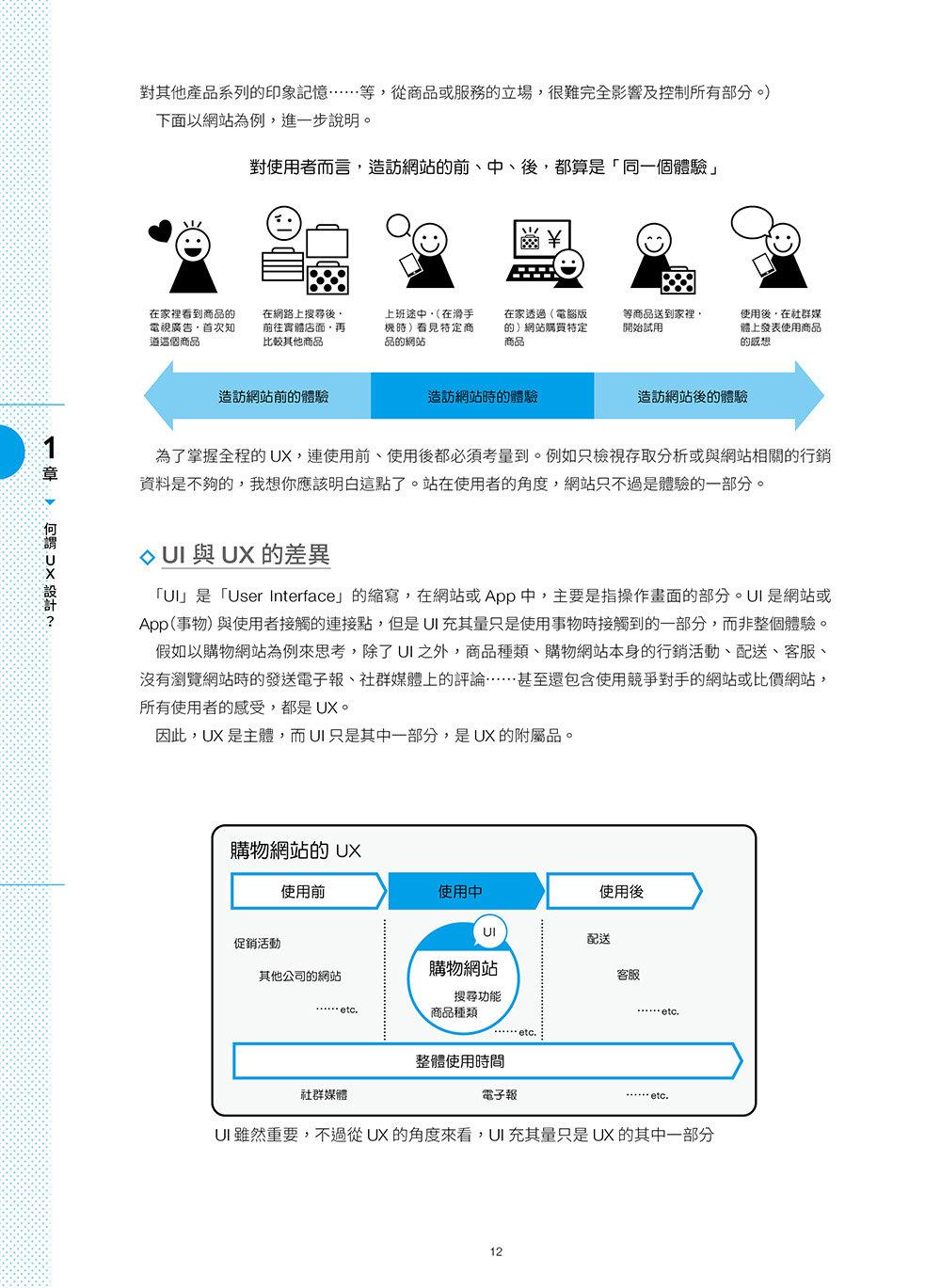 WEB 設計職人必修 UX Design 初學者學習手冊-preview-2