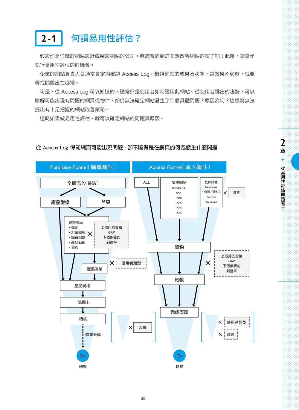 WEB 設計職人必修 UX Design 初學者學習手冊-preview-7