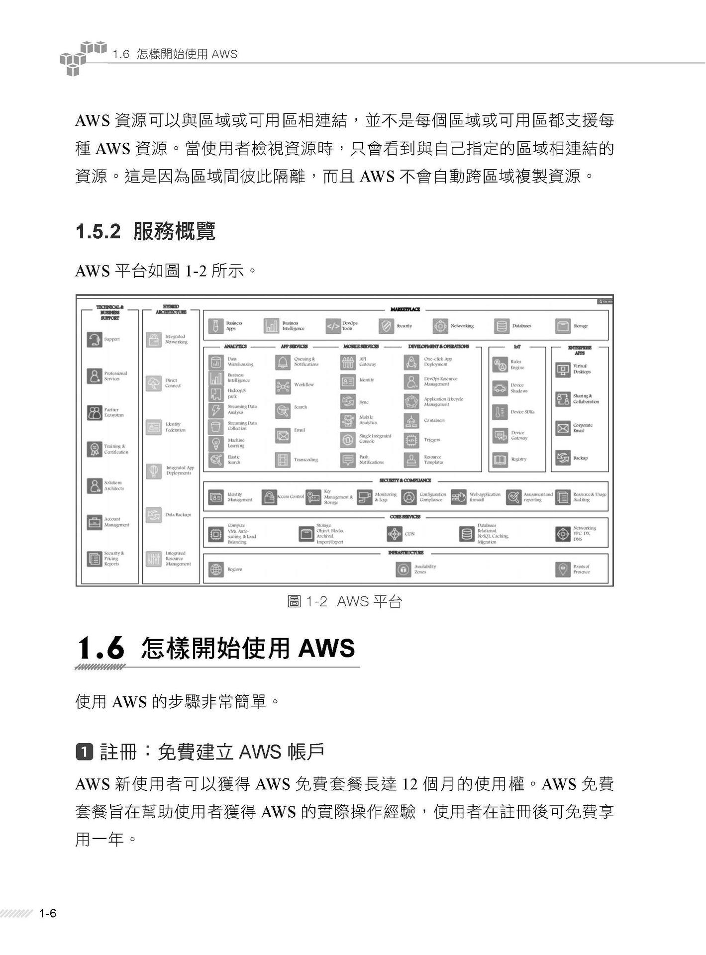 用世界第一的服務:AWS 雲端平台把玩書 -preview-3
