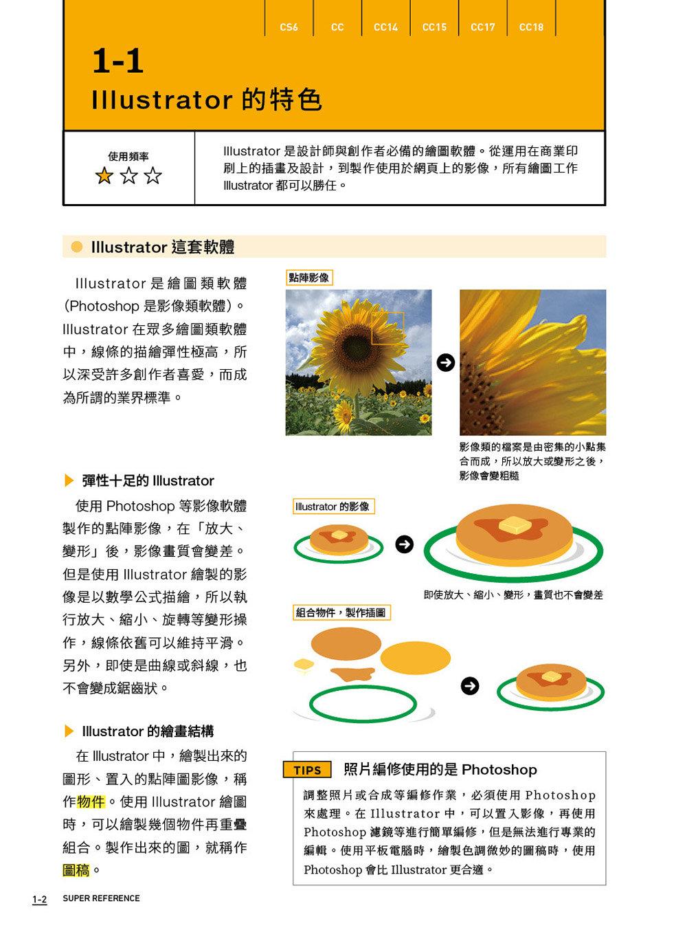 自學必備!Illustrator 超級參考手冊:零基礎也能看得懂、學得會-preview-1