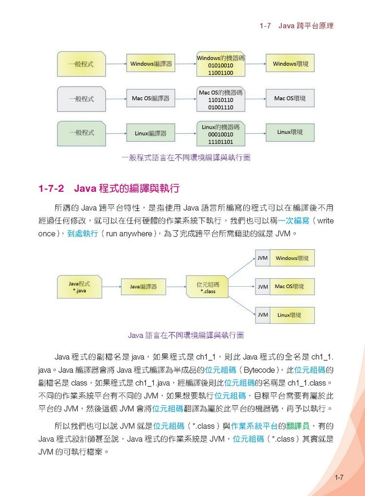Java 入門 邁向高手之路 王者歸來-preview-1
