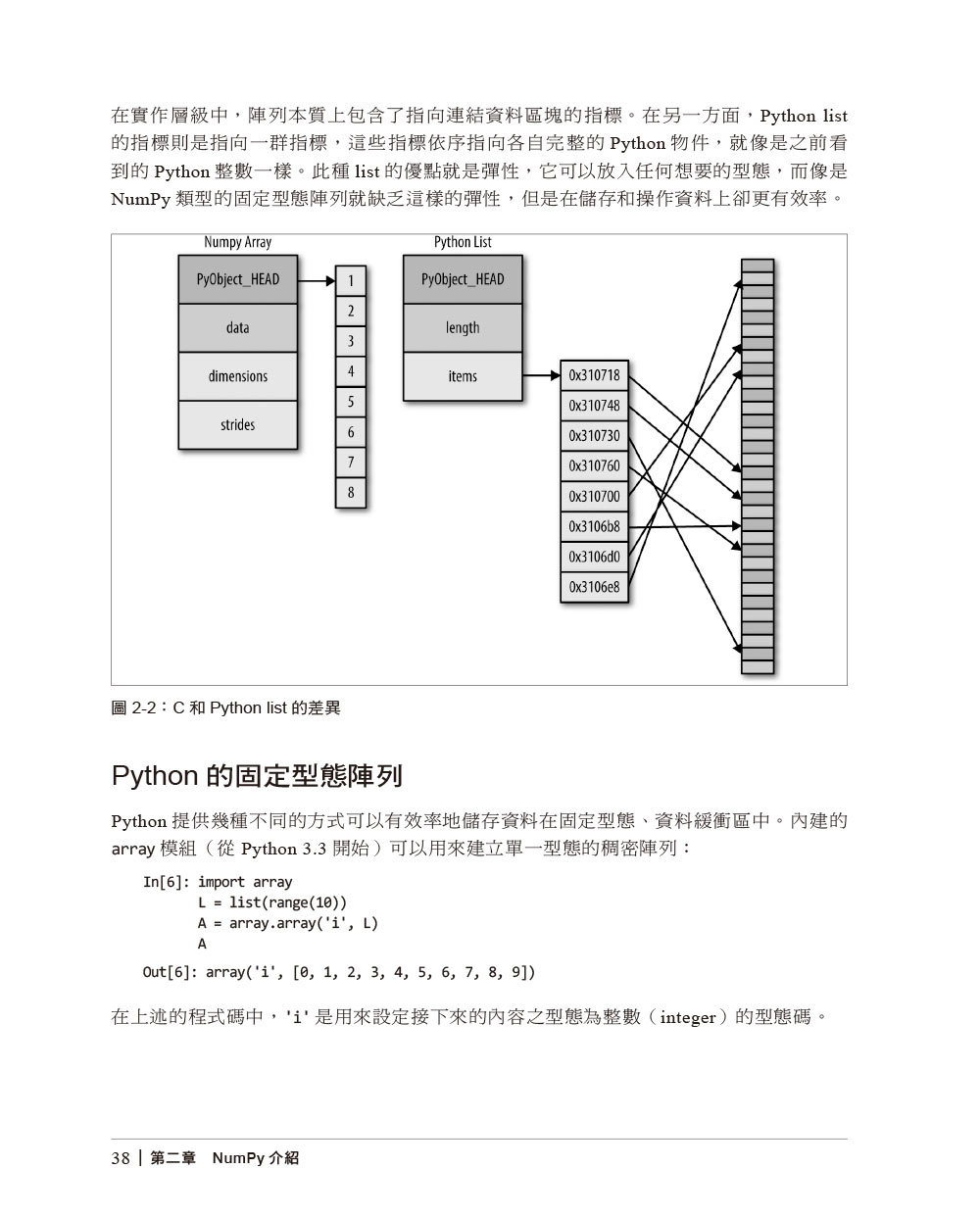Python 資料科學學習手冊 (Python Data Science Handbook: Essential Tools for Working with Data)-preview-4